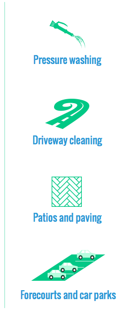 Driveway Cleaning Stirlingshire